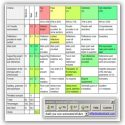 Automated Analytic Rubrics